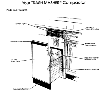 """Use & Care Guide: Whirlpool, Trasher Masher Compactor."" Whirlpool Corporation, 1984."