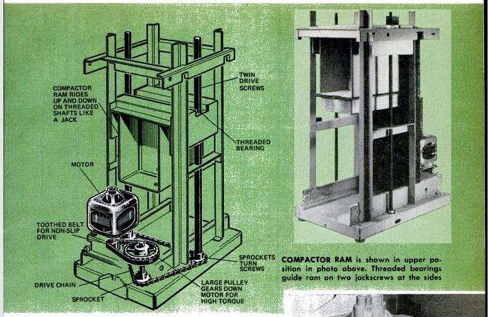 "Sheldon M. Gallager, ""Handy New Compactors Put the Squeeze on Trash,"" Popular Mechanics, June 1972."